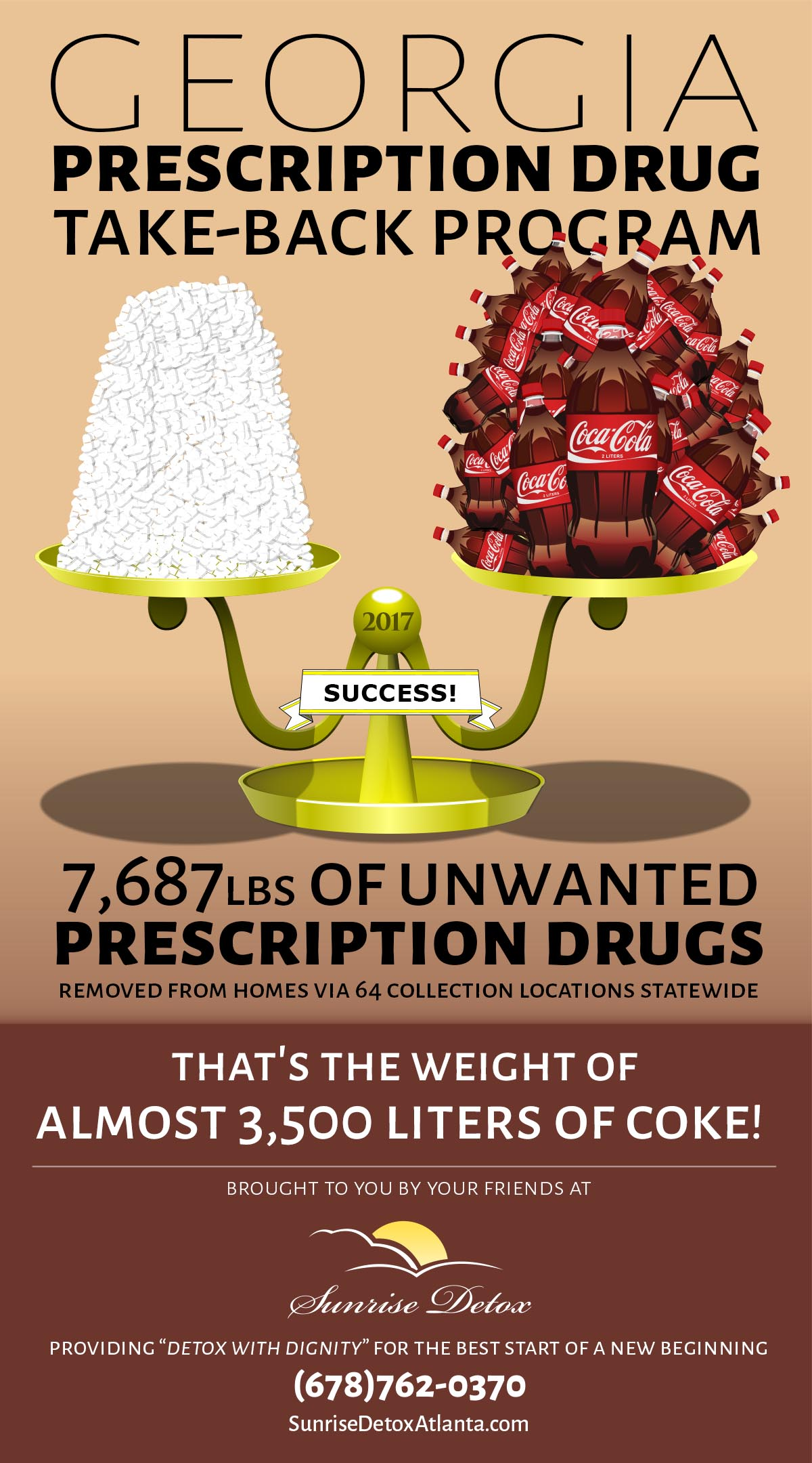 Sunrise is proud to announce that the 2017 Prescription Drug Take-Back Day removed over 3.5 tons of unwanted medication from Georgia homes!